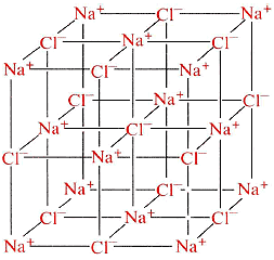 ionic-solid-NaCl.png