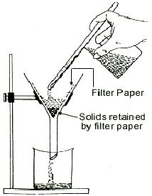 filtration.png