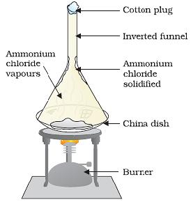 sublimation-ammonium-chloride.png
