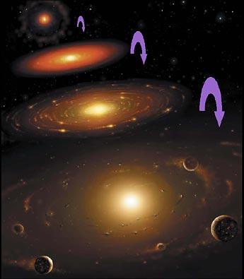 stages-origin-solar-system.jpg