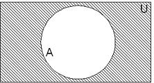 venn-diagram-complement.png