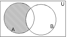 venn-diagram-difference.png