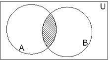 venn-diagram-intersection.png
