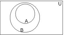 venn-diagram-subset.png
