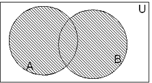venn-diagram-union.png